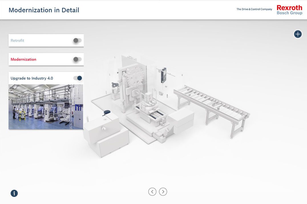 Rexroth Bosch Group: Digital Desktopansicht der Webseite